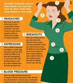 Let's face it, life happens, and just getting through your day-to-day obligations—work, relationships, kids, money issues, traffic jams—can make you feel like steam is shooting out the top of your head.   #MentalHealth #Stress