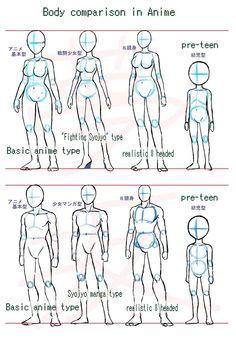 Anime body style comparison by ~Yumezaka on deviantART #DrawingAnimeCharacters