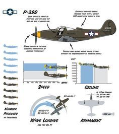 P-39D - BFD