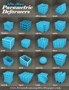Optimización 3D » Archivo » Deformadores Paramétricos para 3DS Max