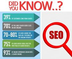 SEO Company in Udaipur, Rajasthan. Get the best digital marketing SEO services in Udaipur, Rajasthan by search engine optimization experts. Get Free SEO Audit Report. Online Marketing Services, Internet Marketing Company, Best Digital Marketing Company, Seo Marketing, Digital Marketing Strategy, Seo Services, Content Marketing, Web Design Company, Seo Company