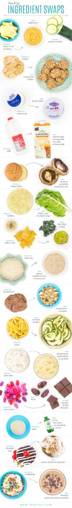 Healthy Ingredient Swaps for recipes & cooking. Tone It Up Approved!