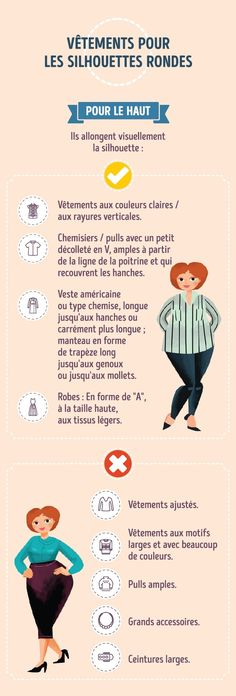 It is really pretty obvious that denims glance excellent on skinny Gals. Curvy Fashion, Look Fashion, Retro Fashion, Silhouette Mode, Image Mode, Fashion Infographic, Apple Body Shapes, Business Chic, Dressing