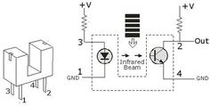 Arduino Optical Position Rotary Encoder