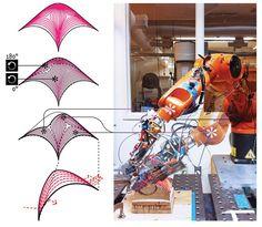 Robotics-enabled stress line additive manufacturing