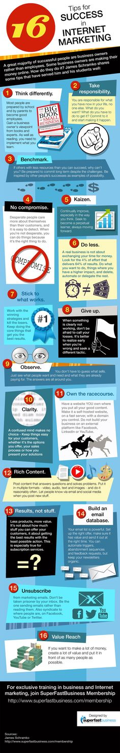 Tips for Success in Internet Marketing #infographic #Marketing #InternetMarketing