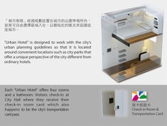 The Ultimate Green Hotel  Designers: Lo Li-Te, Tai-Yen Lee, Cheng-Yu, Tsai Zong-Huei & Hsu Song-Jung Chen  Complete View