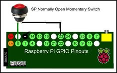 Picture of Physical Shutdown Button For Raspberry Pi