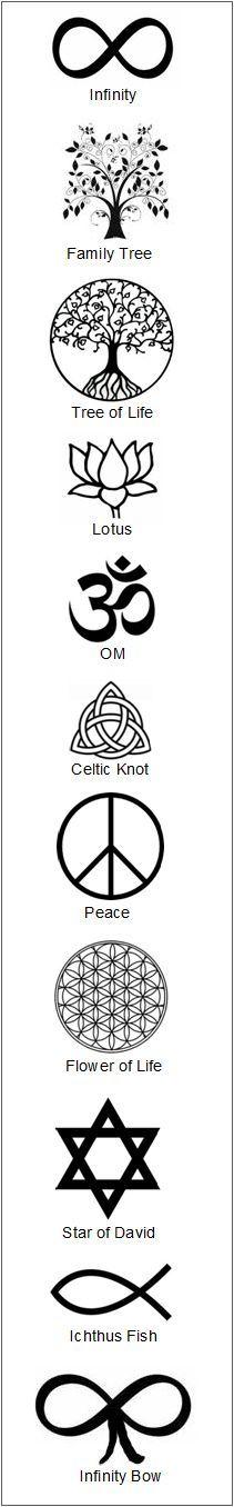 Tipos de signos-Símbolo