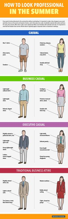 How to Dress Like a Professional on Hot Summer Days Tips for any work environment, from casual to traditional Business Insider May 20th 2015