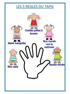 Rentrée 2014 : mes affichages en maternelle French Teaching Resources, Teaching French, French Language Lessons, French Lessons, French Classroom, Classroom Rules, French Education, Kids Education, Core French