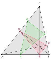 Afbeeldingsresultaat voor verdeling van beeldvlak algemeen