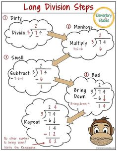 Long Division is a step by step method for dividing the multi-digit numbers. It involves 4 basic steps: Divide, Multiply, Subtract, Bring Down, and then repeating the process. A funny Acronym to remember these steps is Dirty Monkeys Smell Bad. Teaching Long Division, Math Division, Teaching Math, Kindergarten Math, Math Strategies, Long Division Strategies, Long Division Activities, Long Division Worksheets, Math Tips