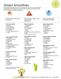Green Smoothies for your Dosha Tip Sheet - loved & pinned by www.omved.com