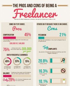 Infographic: The Pros And Cons Of Freelancing - DesignTAXI.com