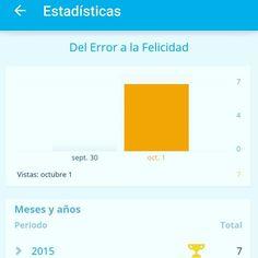 Estadísticas del #blog #post  Del Error a la Felicidad  @nubetalavera @frstuniverse  #twitter #facebook #google