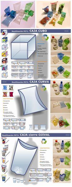Le bottiglie di plastica possono diventare dei contenitori resistenti, trasparenti e molto eleganti. Come? Qui #tutorial | #packaging #DIY #recycling #riciclocreativo #idee #plastica #bottiglie