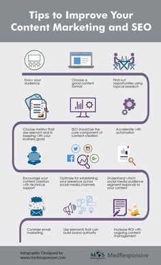 How to Improve Your Content Marketing and SEO Infographic - https://elearninginfographics.com/improve-content-marketing-seo-infographic/