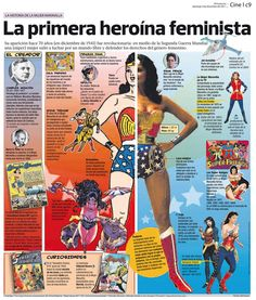 The History of Wonder Woman (in Spanish)