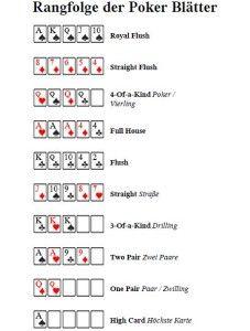 Poker Texas Holdem Kartenwerte