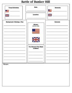 Colonial america on pinterest american revolution 13 for Revolutionary war newspaper template
