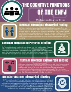 Psychology : New ENFJ Infographic Psychology Junkie