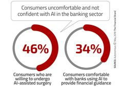 Artificial Intelligence and The Banking Industry's $1 Trillion Opportunity