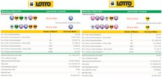 Latest #SouthAfricanLottoResults & #SouthAfricanLottoplusResults| 30 March 2016  http://www.onlinecasinosonline.co.za/online-lottery-directory/lottery-results-south-africa/latest-south-african-lotto-lotto-plus-results-30-march-2016.html