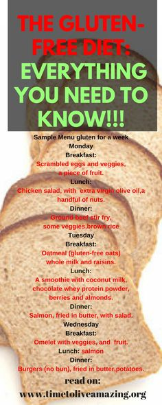 The Gluten-Free Diet: Everything You Need to Know - Time To Live Amazing