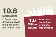 Alcohol statistics from Public Health England