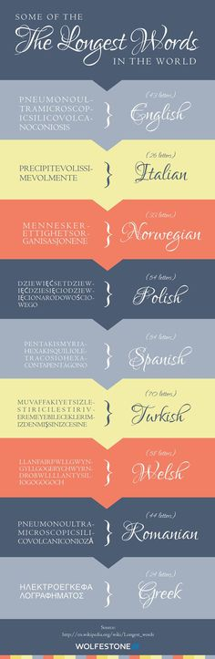 INFOGRAPHIC: Some of the longest words in the world http://buff.ly/1GEu2jB  #infographic #language