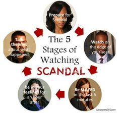 5 Stages of Watching Scandal