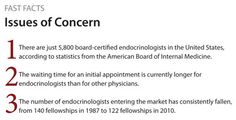 Description of the endocrinologist shortage in the US