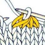 Značky v ruských popisech | KLUB RUČNÍHO PLETENÍ -víc než vzory a návody pro vaše šikovné jehlice Knitting Stitches, Knitting Patterns, Lace Patterns, Knitted Shawls, Kite, Tricks, Knit Crochet, Disney Characters, Fictional Characters