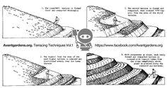 Terracing Techniques Vol. 1