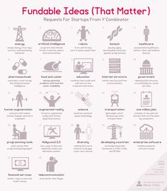 Fundable Startup Ideas That Matter #infographic #Startups #Business