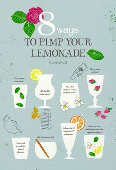 {Great idea for a wedding or a party} A lemonade bar? Complete with garnishes and booze? 8 Ways to Pimp Your Lemonade (by Leen) Refreshing Drinks, Summer Drinks, Party Drinks, Cocktail Drinks, Non Alcoholic Drinks, Beverages, Pimp Your Drink, Cocktail Simple, Lemonade Bar