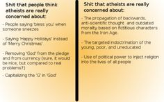 What atheists are really concerned about.  Doesn't quite fit the category, but I don't really care.