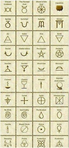 Wiccan symbols for witchcraft books, Book of Shadows spell for your online or real Book of Shadows or witchcraft spells Pagan Symbols, Ancient Symbols, Viking Symbols, Viking Runes, Egyptian Symbols, Celtic Symbols And Meanings, Spiritual Symbols, Irish Celtic Symbols, Celtic Protection Symbols