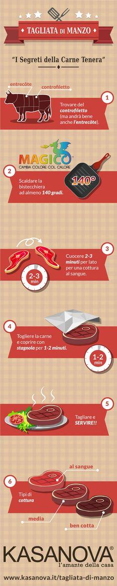 Tagliata di manzo: i segreti per la carne tenera (con infografica)