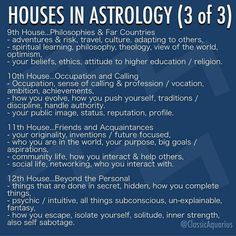 I will add to this post. 👀Pay attention 👀 to the planets 🌑 in your house, as they affect your identity greatly, in addition to your… Astrology Numerology, Astrology Chart, Astrology Zodiac, Astrology Signs, Pisces, Zodiac Signs, Astrology Houses, Zodiac Houses, Taurus Moon