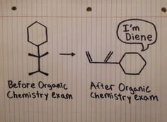 funny-drawing-paper-organic-chemistry-exam