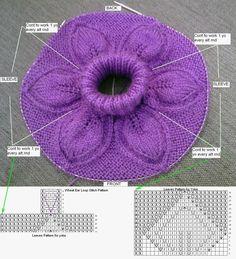 Free Knitting Patterns - Sweater With Leaves Patterns (Toddler Girls) - Diy Crafts - hadido Lace Knitting Patterns, Knitting Charts, Knitting Stitches, Free Knitting, Baby Knitting, Stitch Patterns, Diy Crafts Knitting, Bib Pattern, Circular Knitting Needles