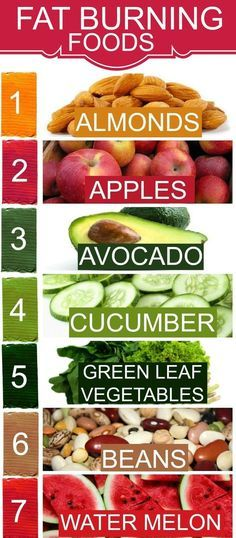 """Fat Burning Foods – 7 : """" Belly fat is a common problem that most of us face. Here are a few fat burning foods that will add to your fitness regime and make it easier for you to lose weight. """""""