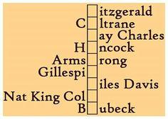 jazz King B, Jazz, Math Equations, Good Morning, Jazz Music