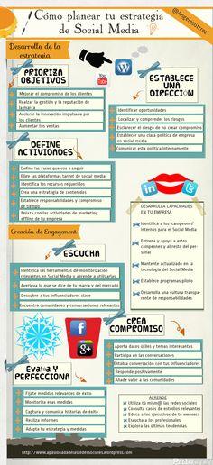 CÓMO PLANIFICAR UNA ESTRATEGIA DE SOCIAL MEDIA