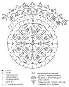 Koristele muistikirja virkatulla pitsillä - Neulonta ja virkkaus - Suuri Käsityö