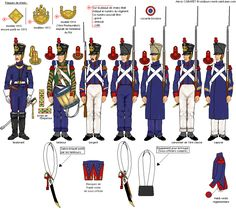Men of Waterloo pic Company, Infantry Artillery Regiment. (Artwork by Alexis Cabaret) Waterloo 1815, Battle Of Waterloo, Cabaret, Empire, War Of 1812, Army Uniform, Napoleonic Wars, Historical Costume, British Army