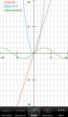 Free Graphing Calculator ($0.00) ) Scientific Calculator.  • usual arithmetic functions and exponentiation. • square root, cube root, nth root, natural log, log base 10, log of arbitrary base, absolute value, factorial, permutations (nPr), combinations (nCr), modulus, random integer, bell curve, cumulative normal distribution, decimal to fraction. • Graph up to four equations at once. • pinch to zoom  • Find roots & intersections. • Graph in polar coordinates.  • Graph parametric equations