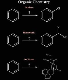 The Reality Of Organic Chemistry